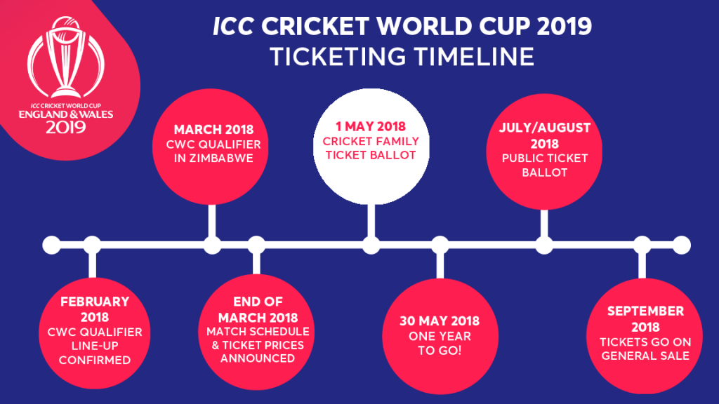 Register Now For World Cup 2019 Tickets Inside Recent